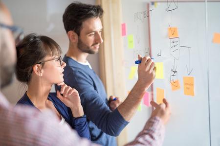 Mensen uit het bedrijfsleven ontmoeten elkaar op kantoor en gebruiken plaknotities om ideeën te delen. Brainstormen concept. Kleverige nota over glasmuur.
