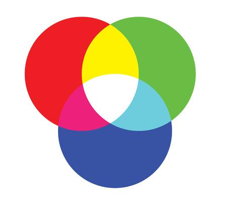 RGB Color Wheel Design.