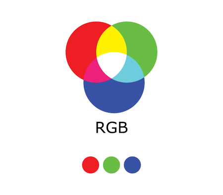 polygraph: CMYK and RGB Color Diagram