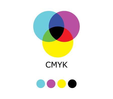 rgb: CMYK and RGB Color Diagram