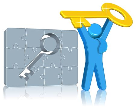 Key for success Three dimension style and high quality