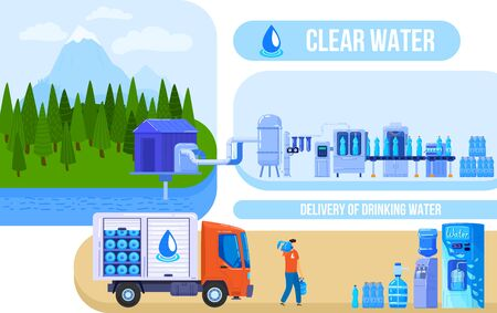 Clean water delivery service vector illustration, cartoon flat industrial production process of drink water for plastic bottle and cooler