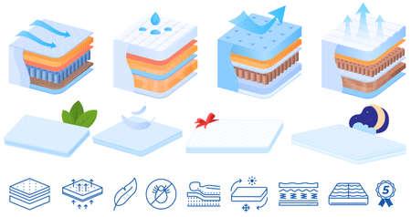 Orthopedic mattress fillers icons set vector illustrations. Orthopedical, foam, latex, breathable and dual season, ecological mattress.