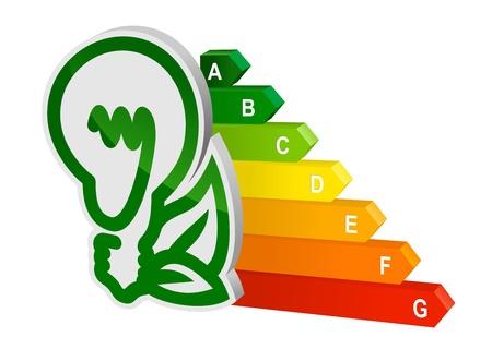 Gráfico de eficiencia de energía para el diseño de Ecología y medio ambiente Ilustración de vector