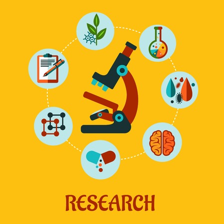 Vector research flat infographic with a laboratory microscope surrounded by round icons depicting pharmeceutical, chemistry, physics, biology, medical and genetics , on a yellow background