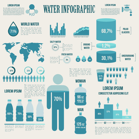 reserves: Water and watering infographic presentation design with graphics, diagrams, graphs, charts and map of Earth, total water resources reserves and water consumption. Presentation template