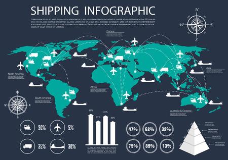 internacional de diseño de logística, entrega y servicio de envío de la infografía con el mapa y las rutas de suministro mundiales de carretera y ferrocarril, aéreo y acuático, gráfico de barras y diagramas de información estadística y el volumen por cada modo de transporte