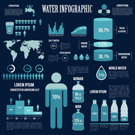 info chart: Water resources reserves and water consumption infographics design in shades of blue colors with world map, charts and diagrams of fresh water location and distribution, human figure with information of body water Illustration