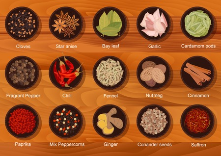 condiments: Spicy and flavorful spices and condiments flat icon with top view of bowls with cinnamon, ginger, cloves, nutmeg, anise stars, garlic, cardamom pods, chili, bay leaves, paprika powder, fennel, coriander, mix peppercorns, saffron on wooden background