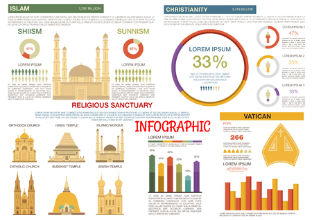 sanctuaries: Comparison of islam and christianity religions flat infographic with detailed information of shiism and sunnism branches, supplemented with pie charts, diagrams, bar graphs and colorful illustrations of religious sanctuaries. May be use as design template Illustration