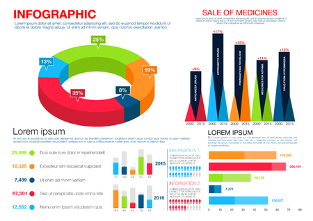 pharmacology: Healthcare and medicine infographics with colorful pie chart and bar graphs with text layouts, showing volume of sales of prescription medicines by years and by types of disease. Pharmacology, medicine, healthcare presentation design