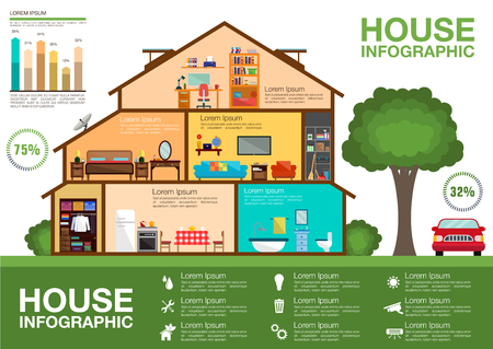 Eco friendly home infographic with cutaway diagram of modern house with detailed interior of rooms with furnitures and appliances, statistical pie charts and bar graphs