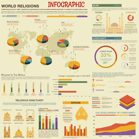 Retro stylized world religions infographic design template with pie charts and world map