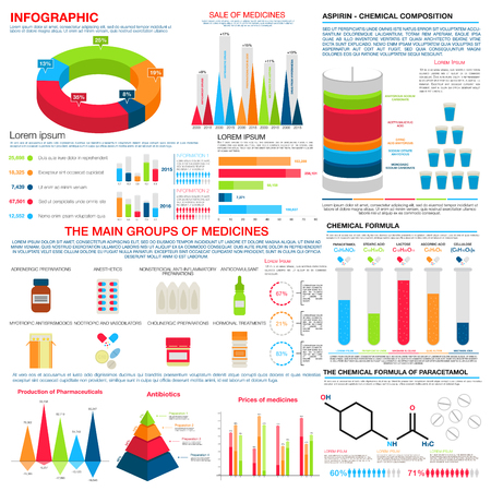 hormonal: Medical and pharmacy infographics with charts in circle form and bar tubes, histogram and linear charts about sales of pills and drugs, formulas and groups of medicine, pharmacy elements