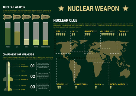 potential: Military infographic poster template. Charts, diagrams and graphs. Nuclear weapon potential report figures, numbers, data. Vector icons and symbols Illustration