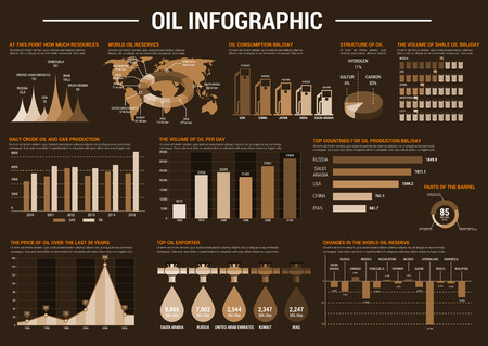 oil and gas: Oil industry infographic poster template with charts, diagrams and graphs. Oil resources, production, consumption, export in world and countries. Vector icons, symbols, figures, numbers