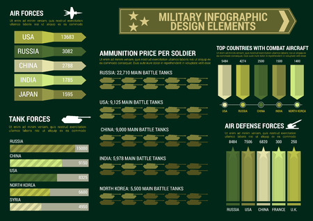 battleship: Military infographic template. Background with charts, diagrams and graphs. Army report figures, numbers, data. Vector icons and symbols Illustration