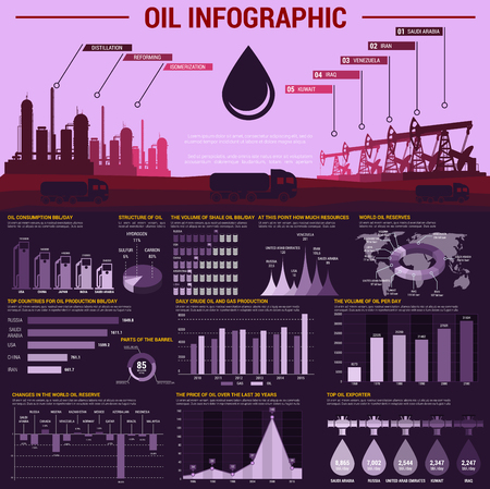 industry poster: Oil industry infographic poster. Information banner template with charts, diagrams and graphs. Oil production, processing and export in world and countries. Vector icons, symbols, figures, numbers
