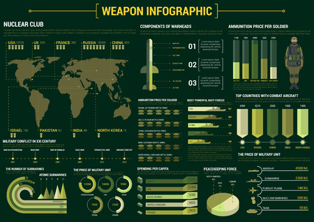 warhead: Military weapon infographic poster. Presentation background template with vector icons and symbols of weapon, atomic warhead, submarine, ship, army ammunition, warship, tank for statistics, charts, diagrams, graphs