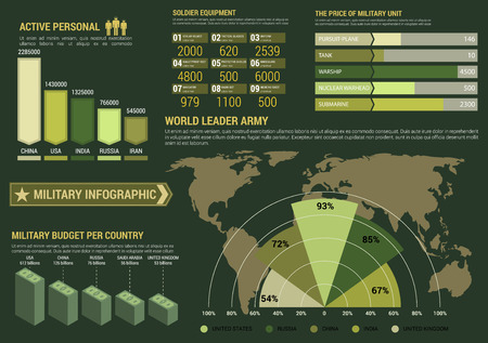 Military Infographics With World Leader Army Map And Pie Chart