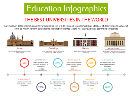 Education infographic placard template. Best universities in world with vector icons of Oxford, Cambridge, Harvard, Massachusetts university. Information, statistics, charts, diagrams, graphs Illustration