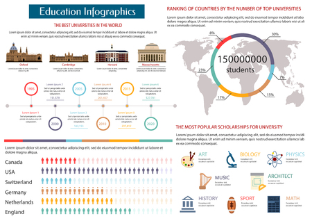 scholarship: Education infographics with map, pie chart and timeline graph of the best universities in the world, symbols of art, sport, music, maths, biology, physics, architect and history scholarship