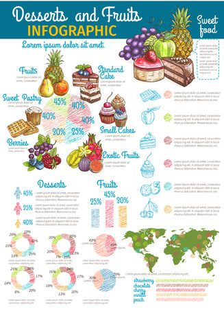fruit cake: Desserts and fruits infographics design with world map of most commonly eaten sweet food by country, pie charts and graphs with garden and exotic fruit, berry, cake, cupcake, muffin and waffle Illustration