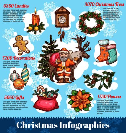 diagrama de arbol: Christmas and New Year infographic. Santa Claus and pine tree, gift, candy, holly berry and candle, snowflake, gingerbread man, ball, sock, poinsettia, clock sketches with text layout