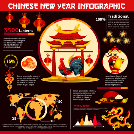 holiday budget: Chinese New Year infographic. Rooster zodiac symbol with holiday budget graph, world map with pie chart and info layout with cartoon red lantern, coin, dragon, god of wealth, mandarin, firework, fan Illustration