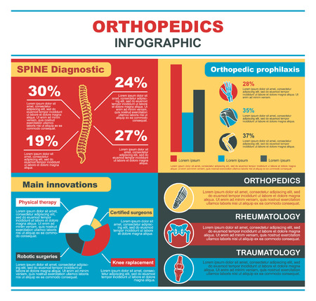 Orthopedic medicine infographics. Rheumatology, traumatology and orthopedic disease prevention bar graph, chart of advances in spine diagnostics, physical therapy and surgery with bone and joint icon