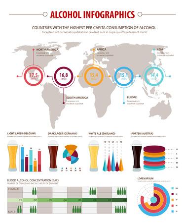 grafica de barras: El alcohol escenografía infografía. Mapa del mundo del consumo de alcohol per cápita, gráfico de barras y gráfico circular con vasos de cerveza, el alcohol tabla de información contenidos en la sangre