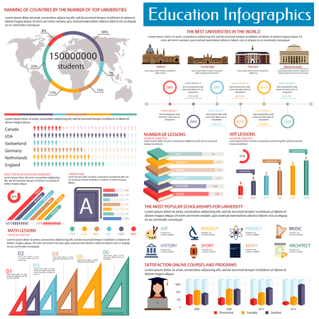 Education infographics design template with world map pie chart education infographics design template with world map pie chart bar graph and statistic diagram gumiabroncs Image collections