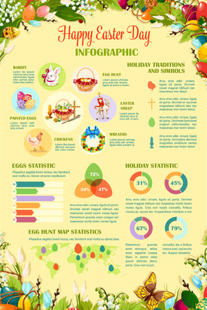 statistics icon: Easter Day celebration infographics. Easter traditional symbols chart with Easter eggs, rabbit, egg hunt basket, chicken, floral wreath, cross, lamb cartoon icon, egg hunt chart, graph, map statistics Illustration