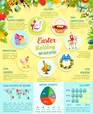 Easter infographic template design easter egg statistics chart easter infographic template design easter egg statistics chart graph and world map cartoon maxwellsz