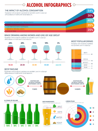 Alcohol drinks infographics. Most popular drinks chart with beer, wine, vodka, whisky and rum, timeline graph and pie chart of beer ingredients and brewing process, impact of alcohol consumption info Illustration