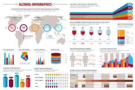 Alcohol consumption infographics.