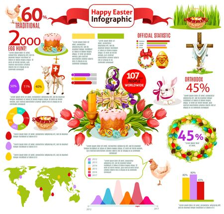 Easter infographic template design. Easter holidays traditional symbols of egg, rabbit bunny, cake, flower, chicken, egg hunt basket, lamb and cross with text layouts, graph, chart, world map, diagram