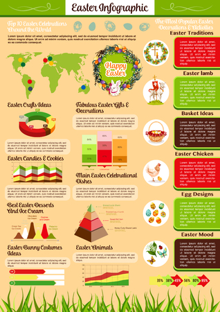pascuas navideÑas: Easter holiday and Holy Week infographic design Vectores