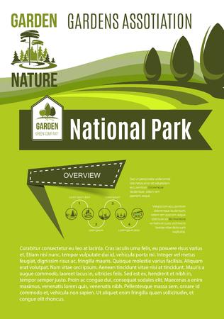 Natuur en tuinen vereniging vector poster