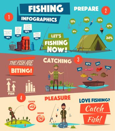 Esporte de pesca e camping design infogr Imagens - 74733905