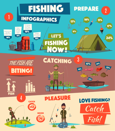Vissersport en camping infografisch ontwerp Stockfoto - 74733905
