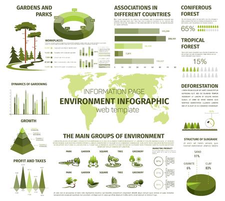 Infografía vectorial para el bosque y la naturaleza verde Ilustración de vector