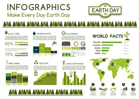 環境自然生態学ベクトルのインフォ グラフィック  イラスト・ベクター素材