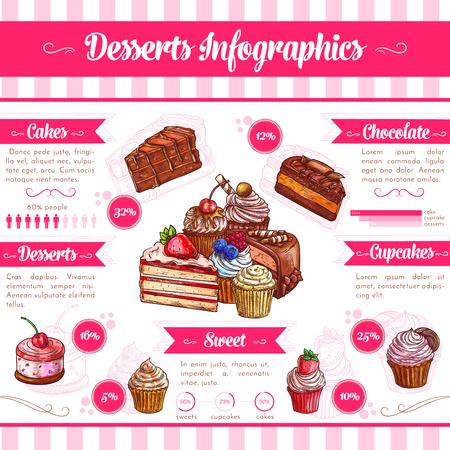 Desserts en gebak taarten vector infographics