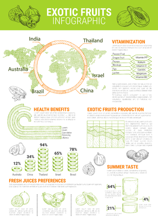 Vector infographics for exotic tropical fruits Çizim