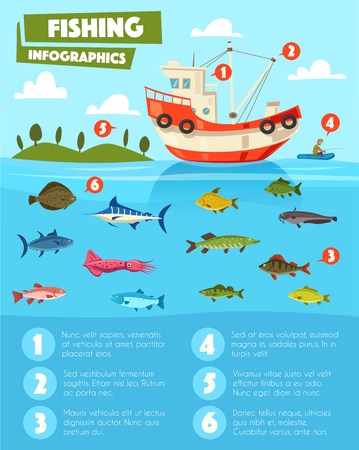 industry design: Fishing sport and industry infographic design