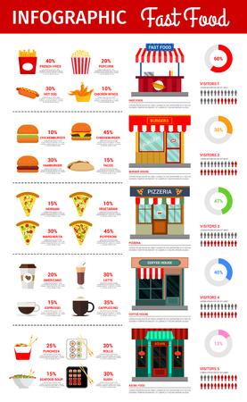 Fastfood voorkeursinfographics voor hamburgers, pizza of noedels en sushi, cafetaria desserts of koffie drankjes. Vector statistieken over bezoekers van pizzeria, cafe en Aziatische restaurants en fastfood soorten Stock Illustratie