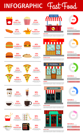 Fast food preference infographics for burgers, pizza or noodles and sushi, cafeteria desserts or coffee drinks. Vector statistics on visitors of pizzeria, cafe and Asian restaurants and fastfood types Illustration