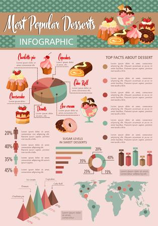Bakery desserts calories vector infographics