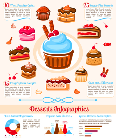 Sweet desserts sugar calories vector infographics